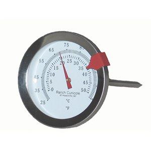 Thermomètre d'incubateur